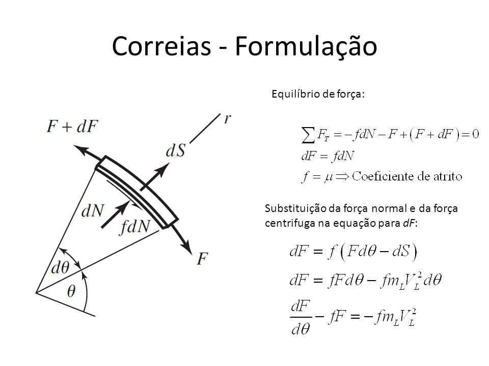 Correias - Formulação Equilíbrio de força: