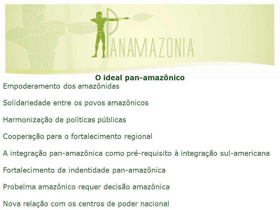 O ideal pan-amazônico Empoderamento dos amazônidas. Solidariedade entre os povos amazônicos. Harmonização de políticas públicas.