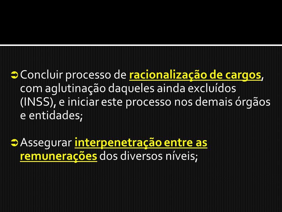 Concluir processo de racionalização de cargos, com aglutinação daqueles ainda excluídos (INSS), e iniciar este processo nos demais órgãos e entidades;