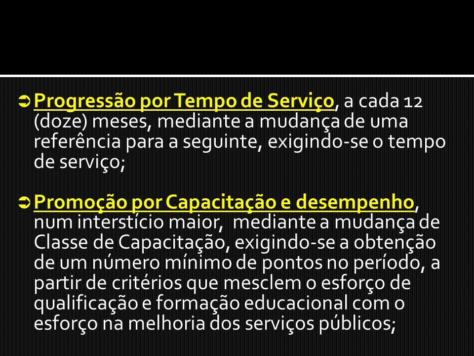 Progressão por Tempo de Serviço, a cada 12 (doze) meses, mediante a mudança de uma referência para a seguinte, exigindo-se o tempo de serviço;
