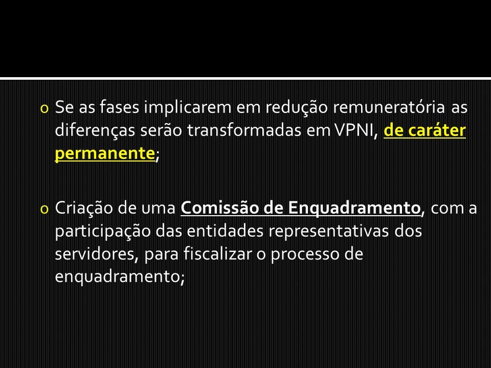 Se as fases implicarem em redução remuneratória as diferenças serão transformadas em VPNI, de caráter permanente;