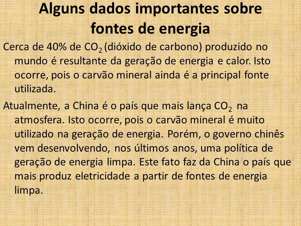 Alguns dados importantes sobre fontes de energia