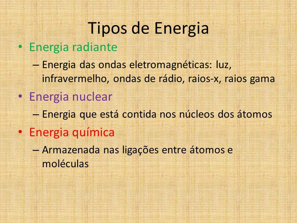 Tipos de Energia Energia radiante Energia nuclear Energia química