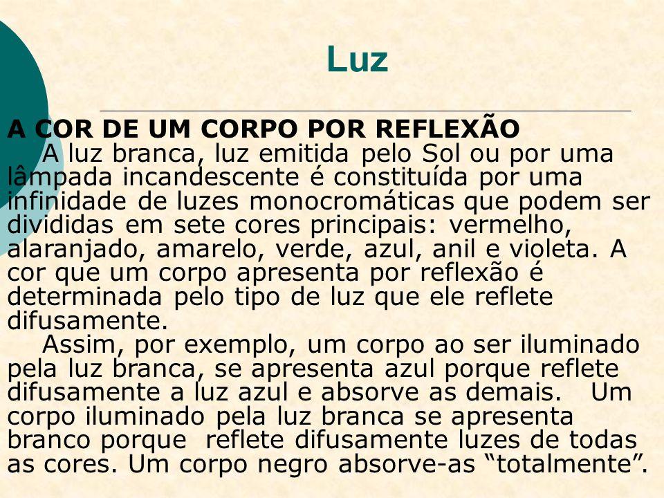 Luz A COR DE UM CORPO POR REFLEXÃO