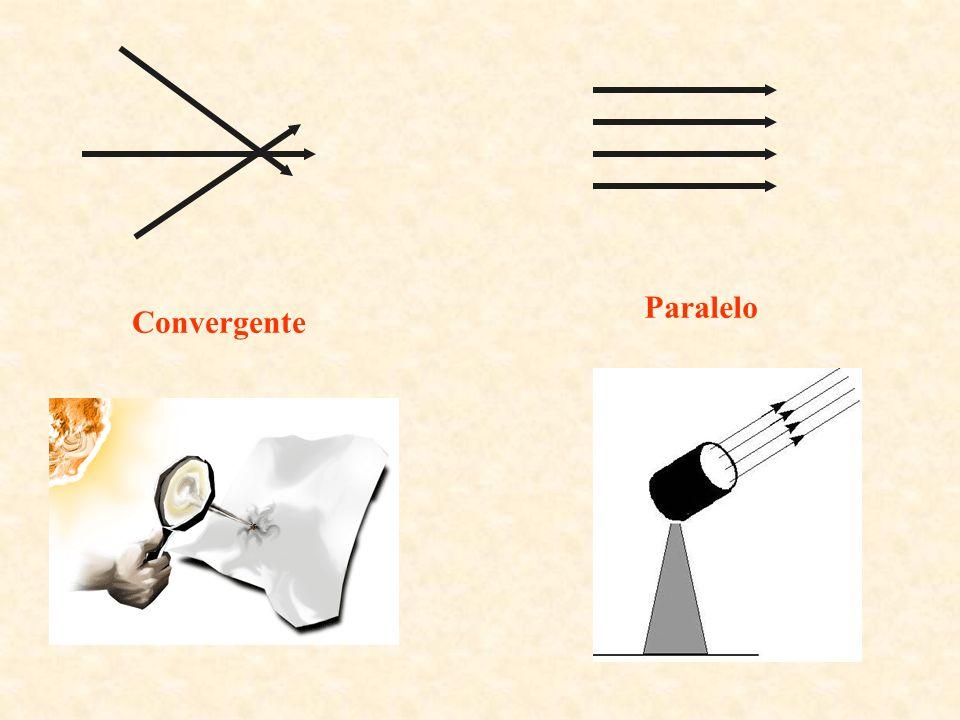 Paralelo Convergente
