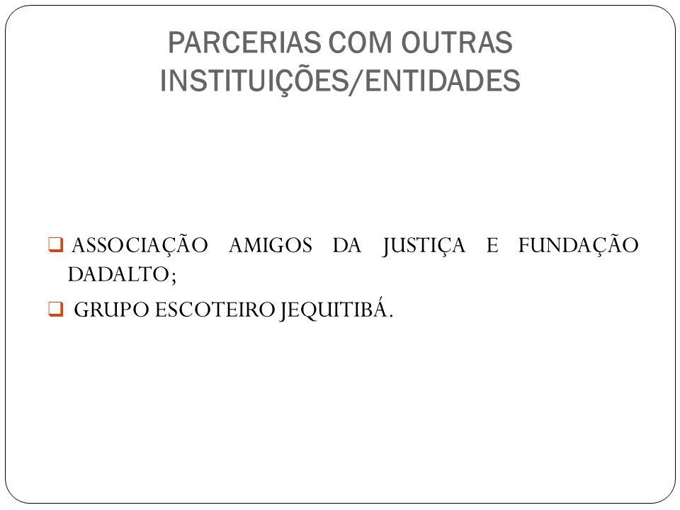 PARCERIAS COM OUTRAS INSTITUIÇÕES/ENTIDADES