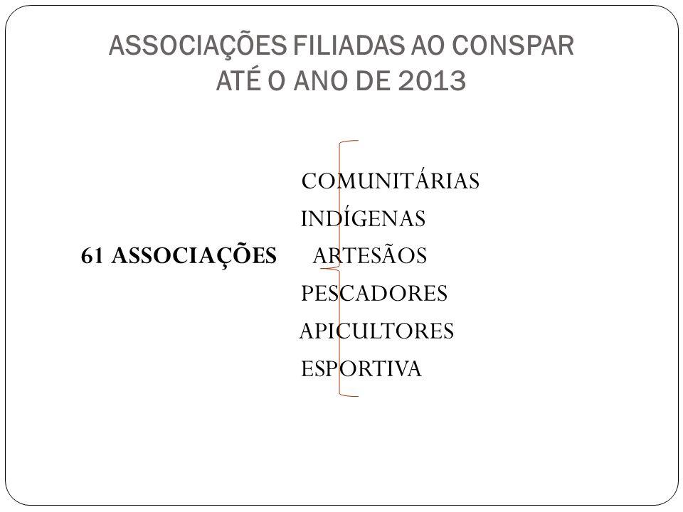 ASSOCIAÇÕES FILIADAS AO CONSPAR ATÉ O ANO DE 2013