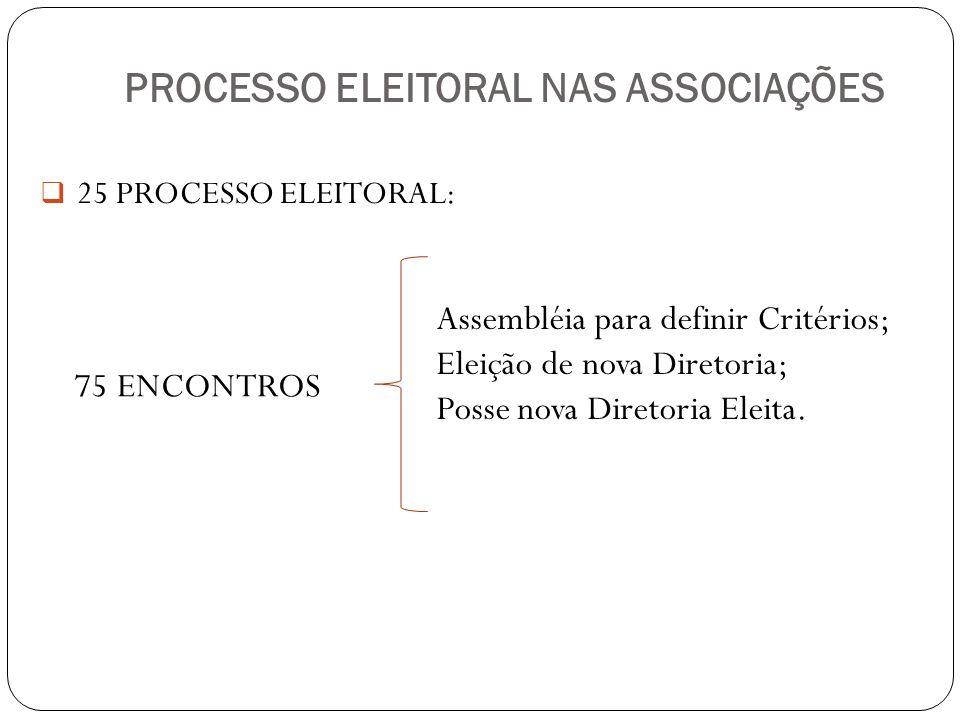 PROCESSO ELEITORAL NAS ASSOCIAÇÕES