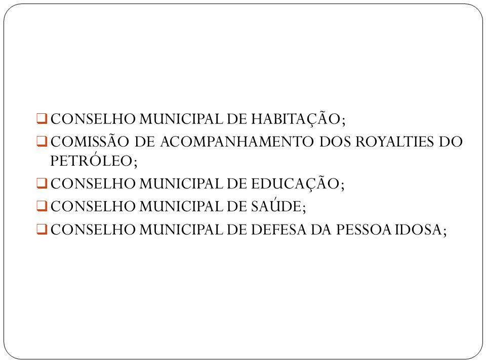 CONSELHO MUNICIPAL DE HABITAÇÃO;