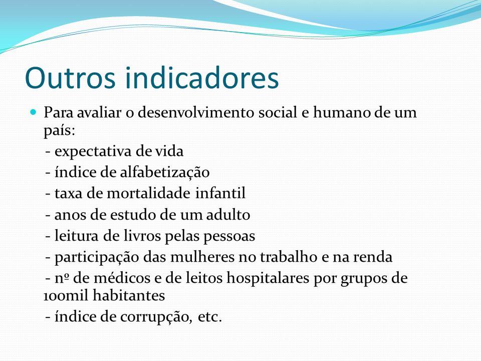 Outros indicadores Para avaliar o desenvolvimento social e humano de um país: - expectativa de vida.