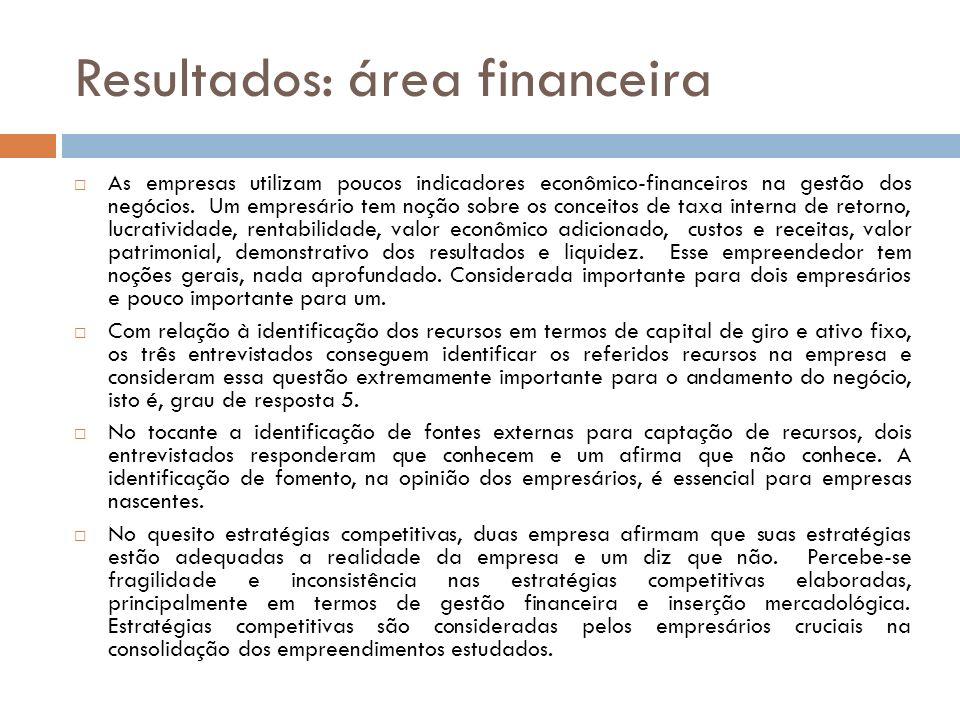 Resultados: área financeira