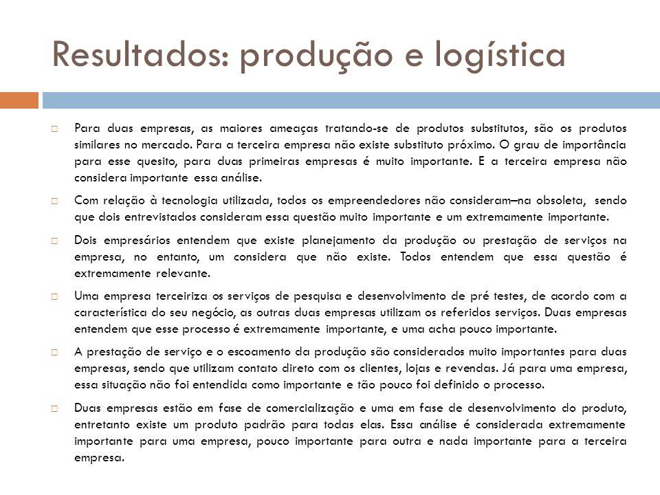 Resultados: produção e logística