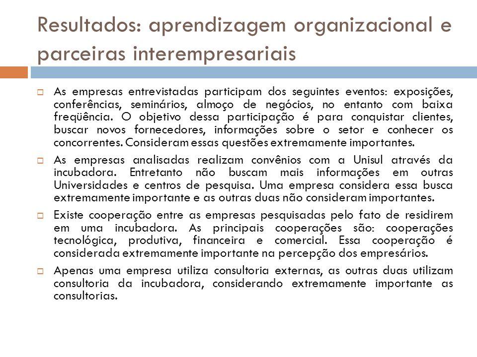 Resultados: aprendizagem organizacional e parceiras interempresariais