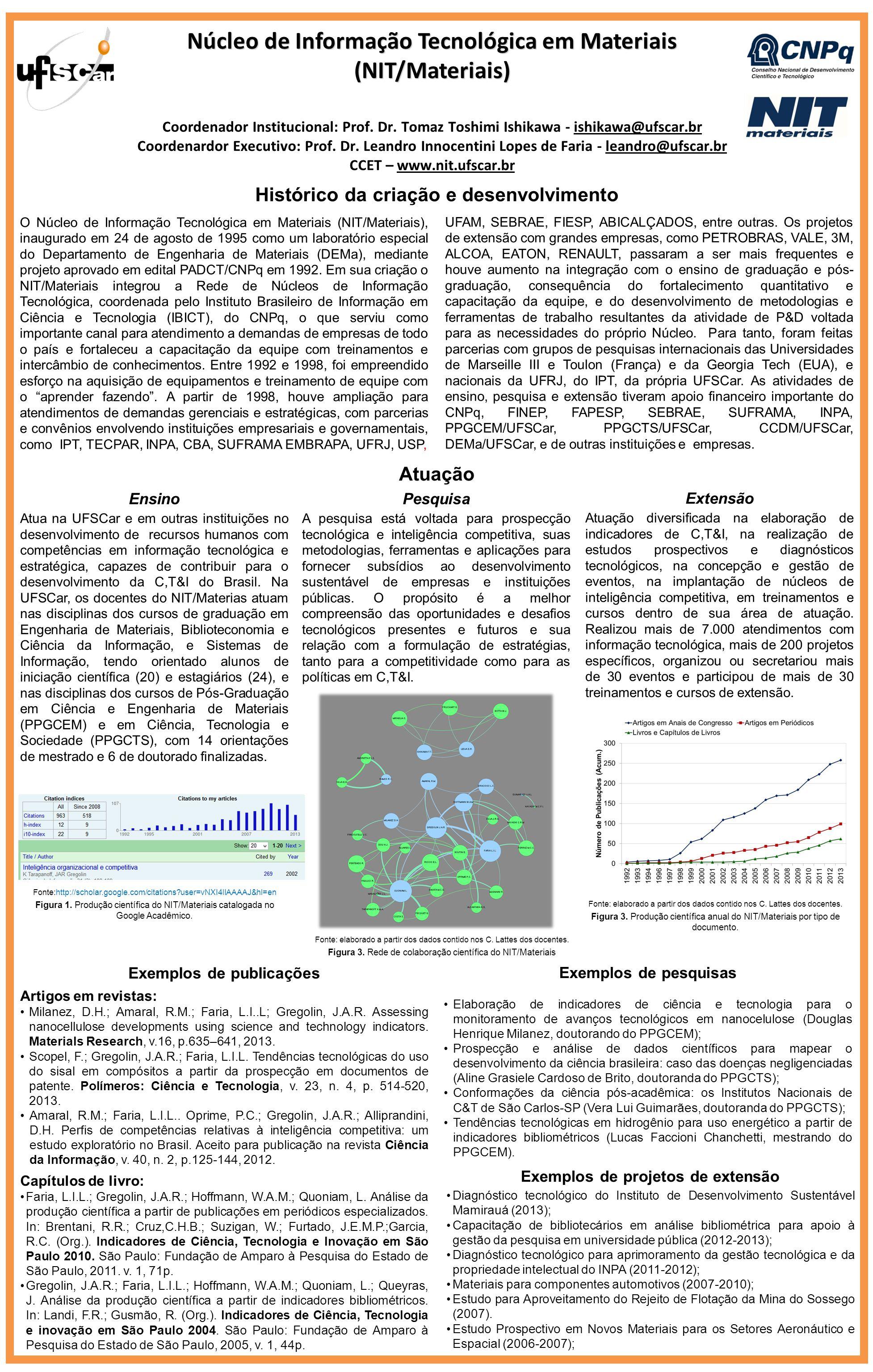 Núcleo de Informação Tecnológica em Materiais (NIT/Materiais)