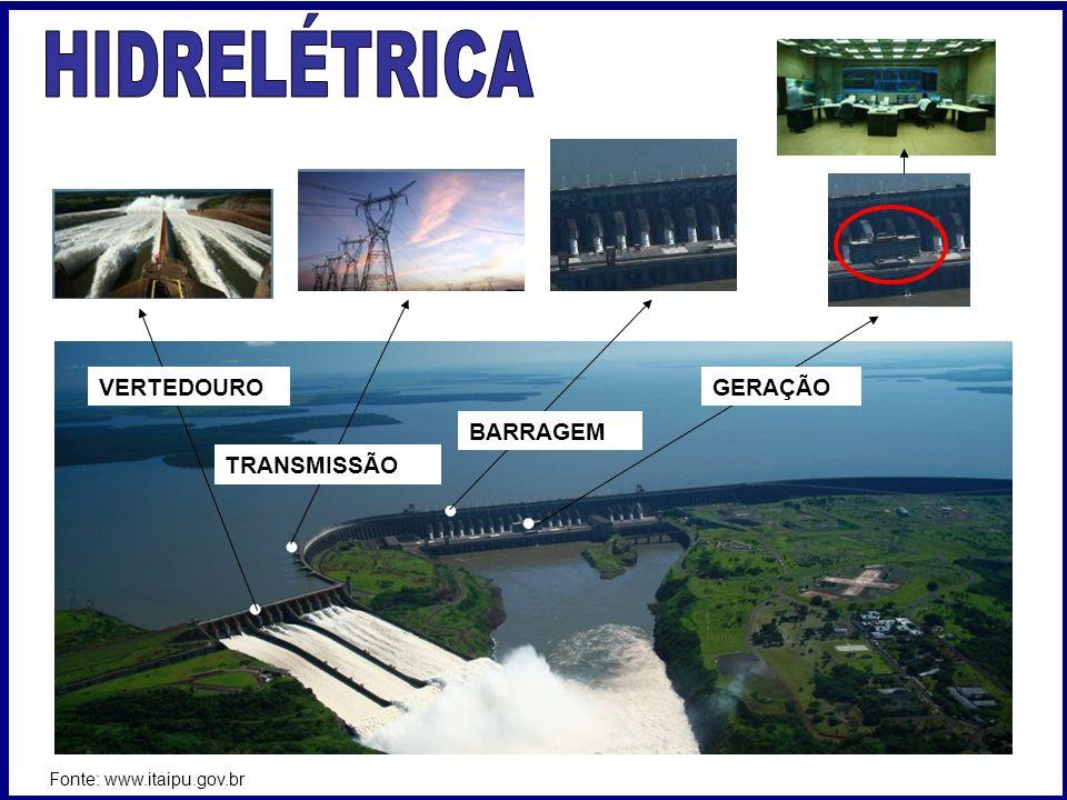 HIDRELÉTRICA VERTEDOURO GERAÇÃO BARRAGEM TRANSMISSÃO