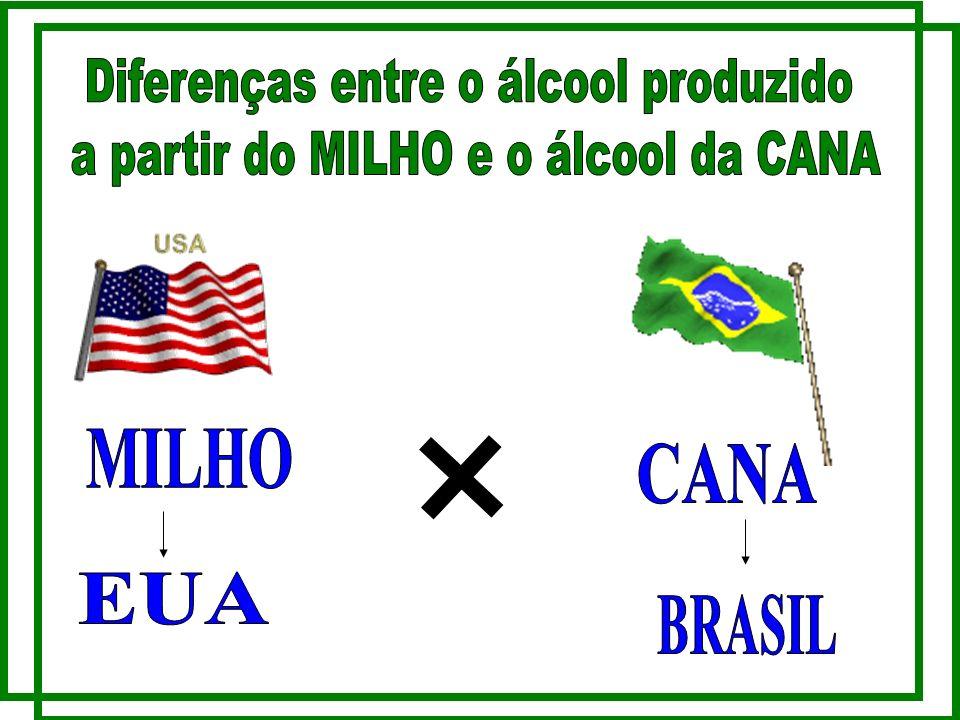 Diferenças entre o álcool produzido