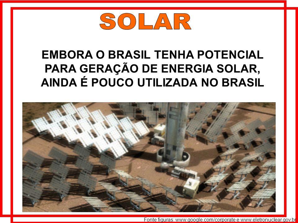 SOLAR EMBORA O BRASIL TENHA POTENCIAL PARA GERAÇÃO DE ENERGIA SOLAR, AINDA É POUCO UTILIZADA NO BRASIL.