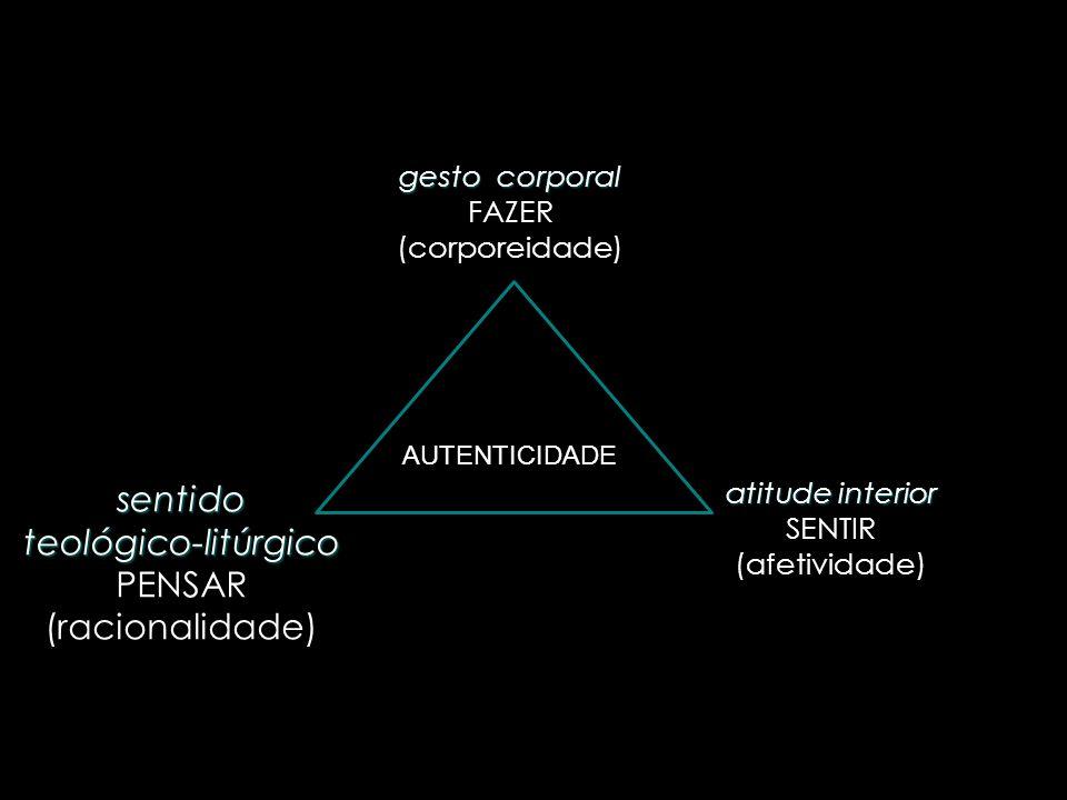 sentido teológico-litúrgico PENSAR (racionalidade) gesto corporal