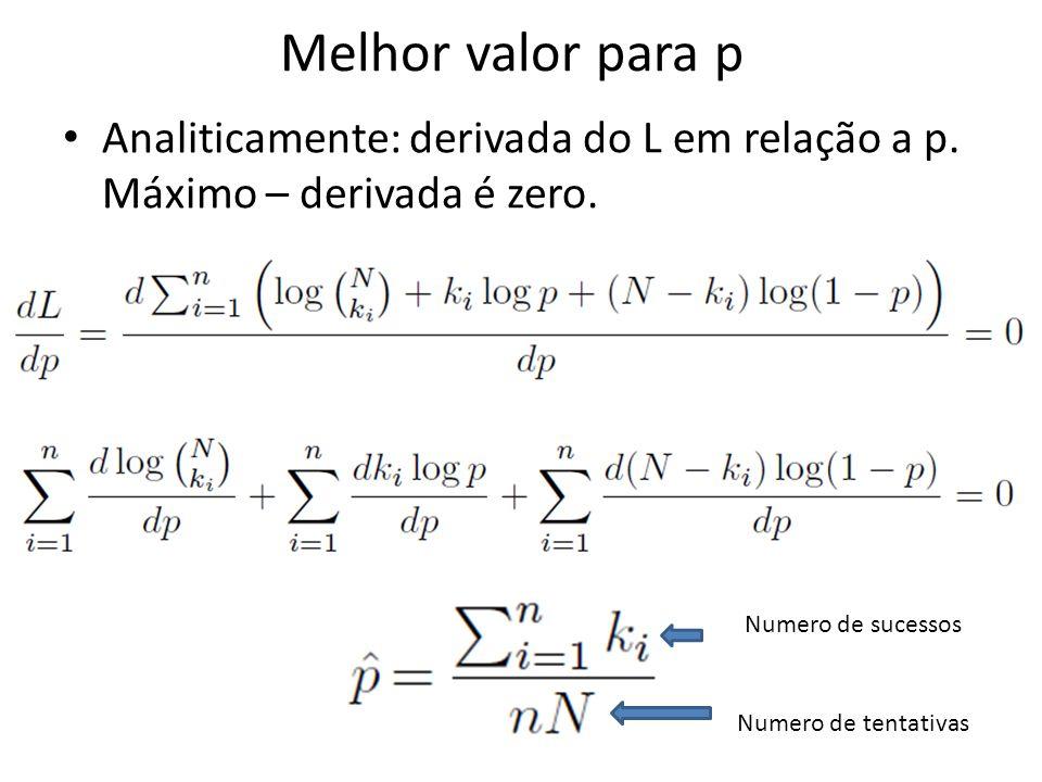 Melhor valor para p Analiticamente: derivada do L em relação a p. Máximo – derivada é zero. Numero de sucessos.