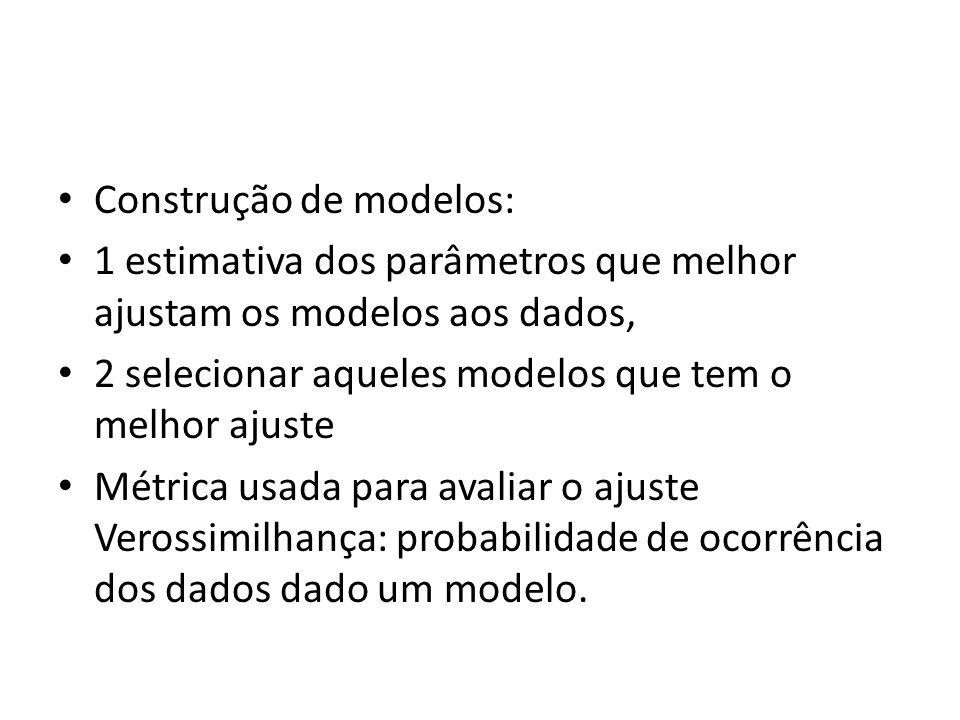 Construção de modelos: