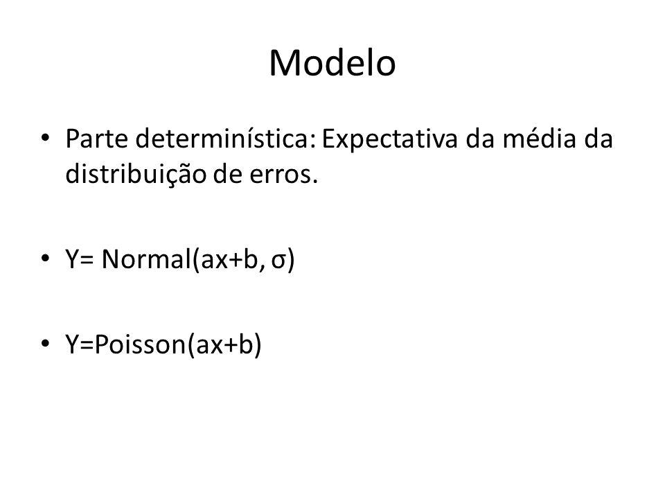 Modelo Parte determinística: Expectativa da média da distribuição de erros.