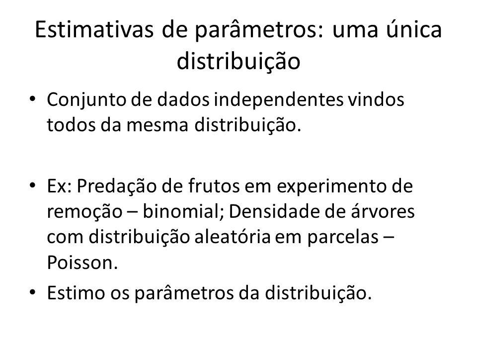 Estimativas de parâmetros: uma única distribuição