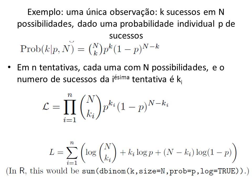 Exemplo: uma única observação: k sucessos em N possibilidades, dado uma probabilidade individual p de sucessos