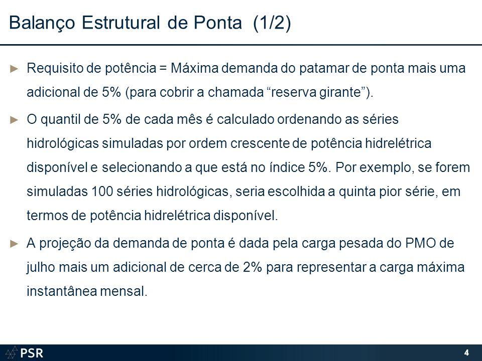 Balanço Estrutural de Ponta (1/2)