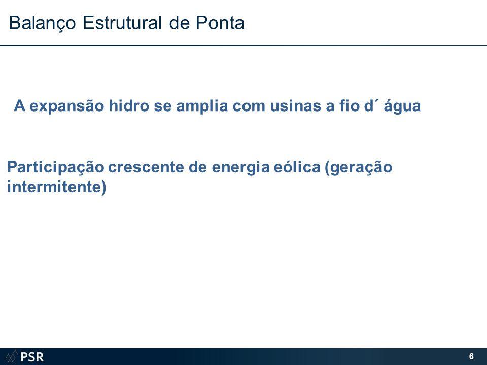Balanço Estrutural de Ponta