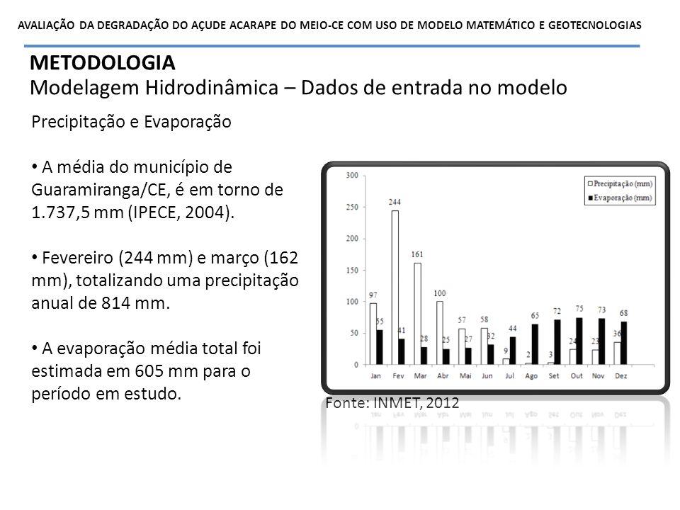 Modelagem Hidrodinâmica – Dados de entrada no modelo
