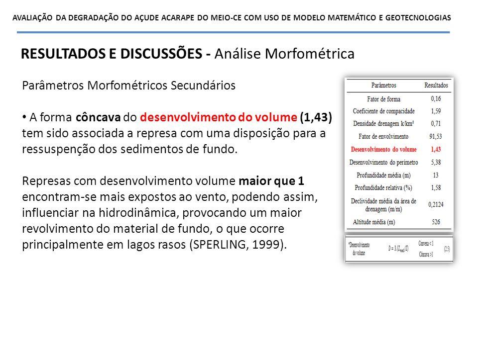 RESULTADOS E DISCUSSÕES - Análise Morfométrica