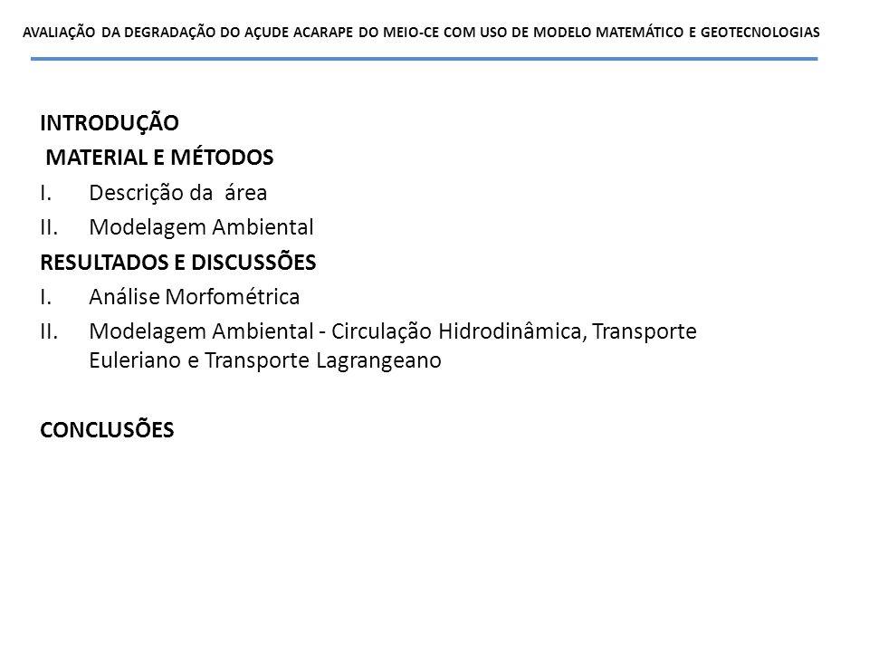 RESULTADOS E DISCUSSÕES Análise Morfométrica