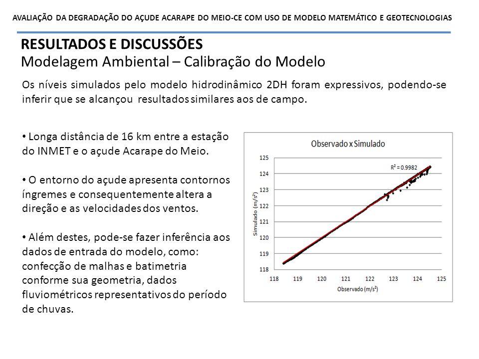 RESULTADOS E DISCUSSÕES Modelagem Ambiental – Calibração do Modelo