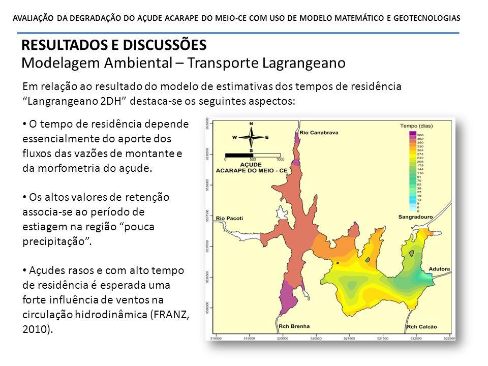 RESULTADOS E DISCUSSÕES Modelagem Ambiental – Transporte Lagrangeano