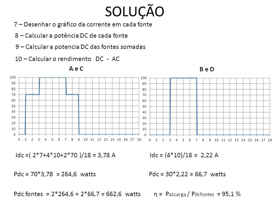 SOLUÇÃO 7 – Desenhar o gráfico da corrente em cada fonte