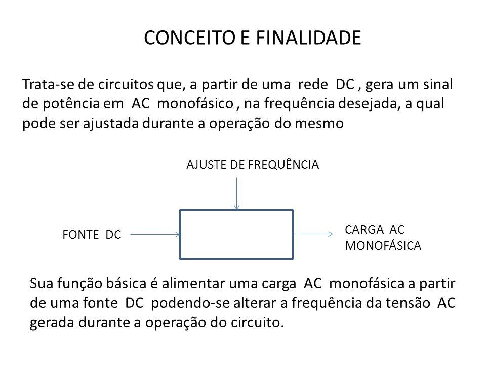 CONCEITO E FINALIDADE