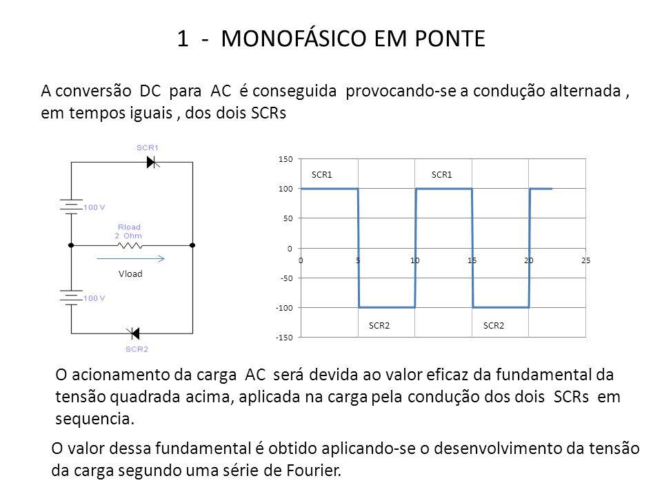 1 - MONOFÁSICO EM PONTE A conversão DC para AC é conseguida provocando-se a condução alternada , em tempos iguais , dos dois SCRs.