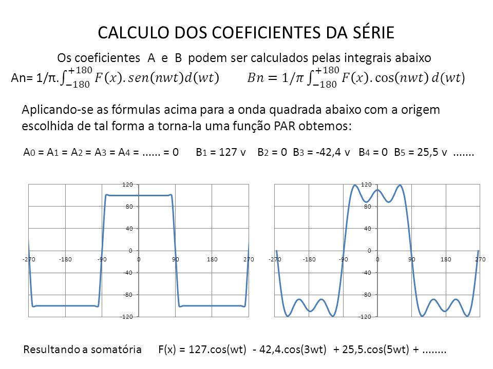 CALCULO DOS COEFICIENTES DA SÉRIE