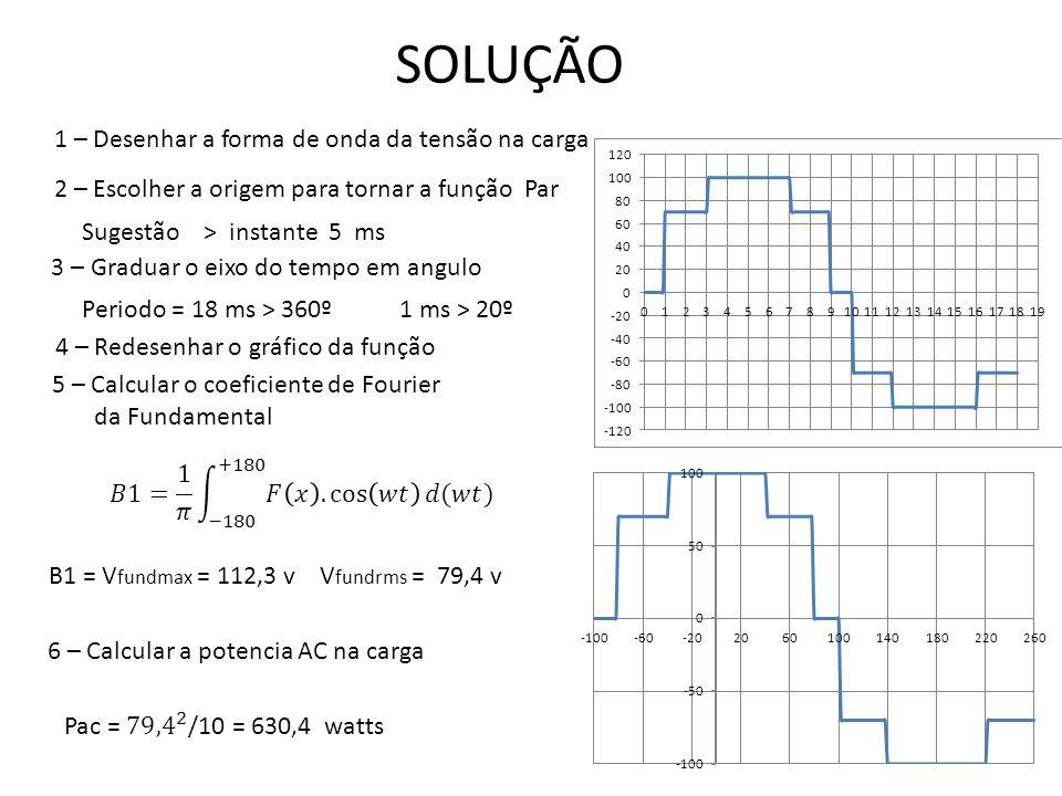 SOLUÇÃO 1 – Desenhar a forma de onda da tensão na carga