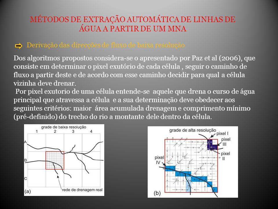 MÉTODOS DE EXTRAÇÃO AUTOMÁTICA DE LINHAS DE ÁGUA A PARTIR DE UM MNA