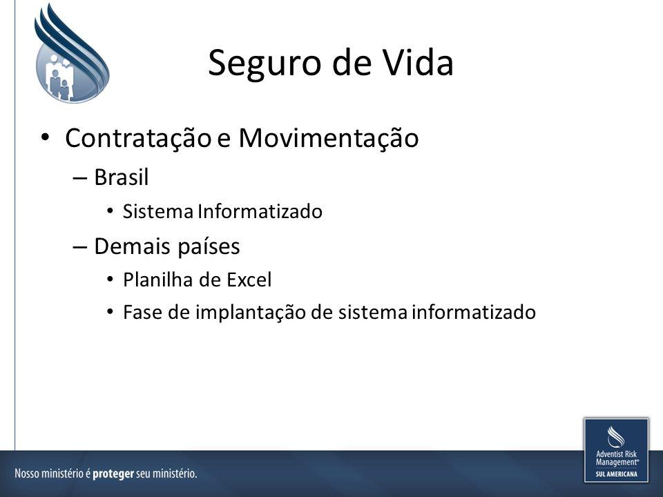 Seguro de Vida Contratação e Movimentação Brasil Demais países