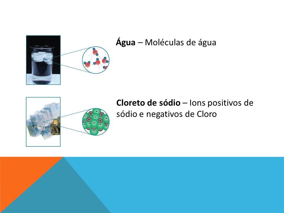 Água – Moléculas de água