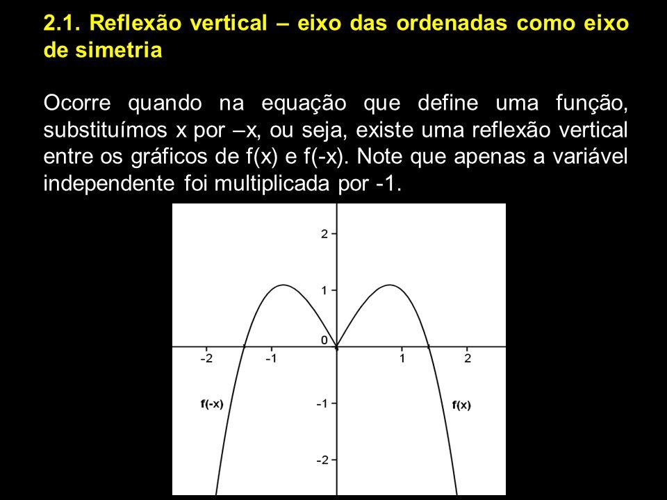 2.1. Reflexão vertical – eixo das ordenadas como eixo de simetria