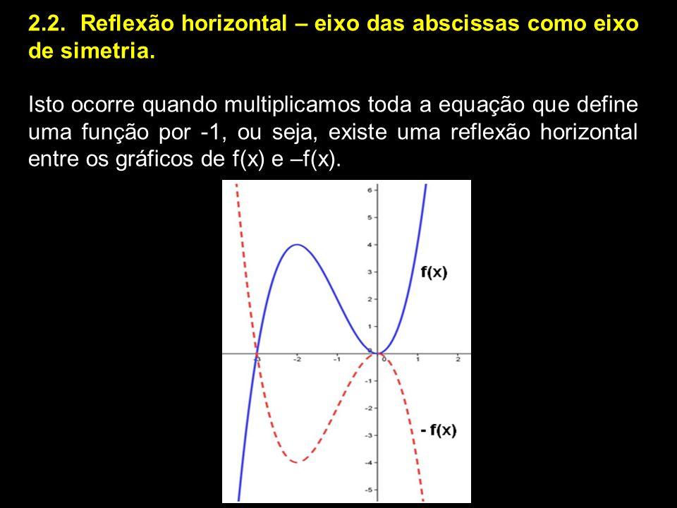 2.2. Reflexão horizontal – eixo das abscissas como eixo de simetria.