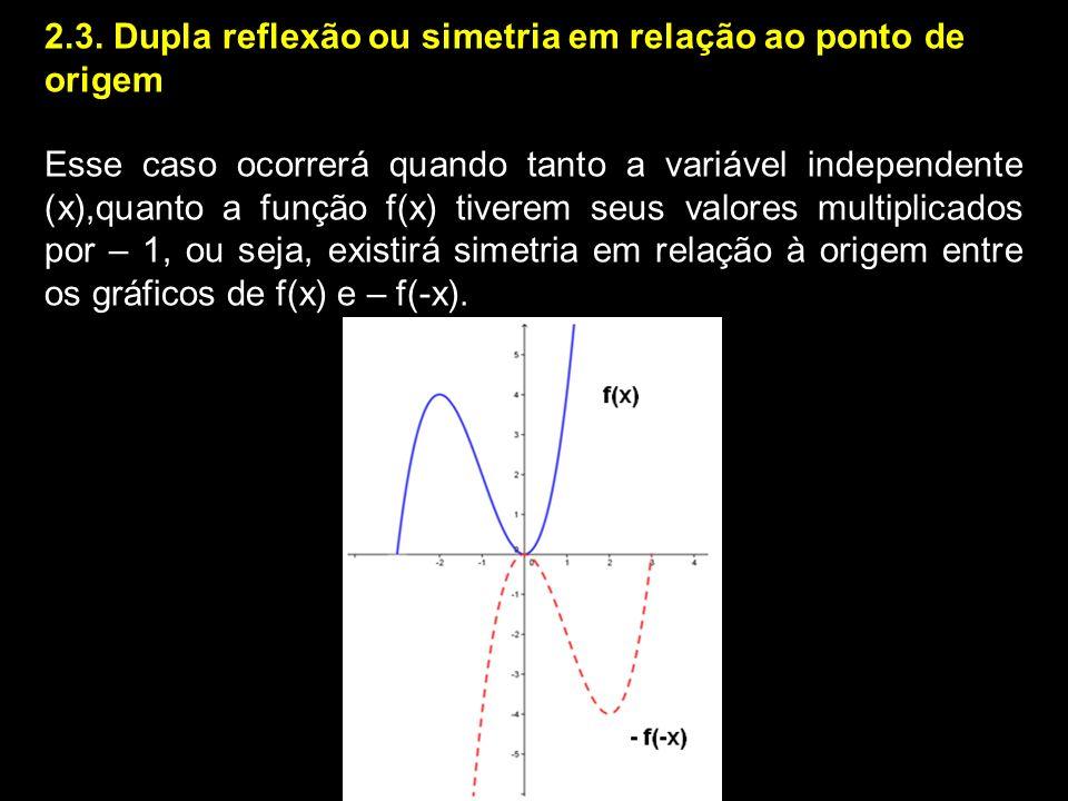 2.3. Dupla reflexão ou simetria em relação ao ponto de origem