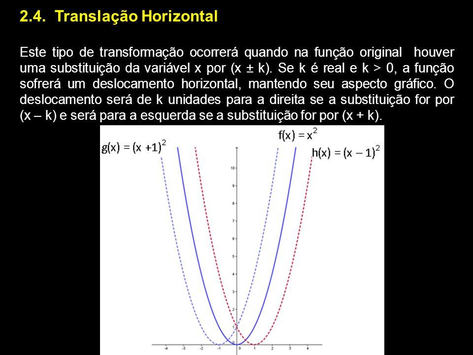 2.4. Translação Horizontal