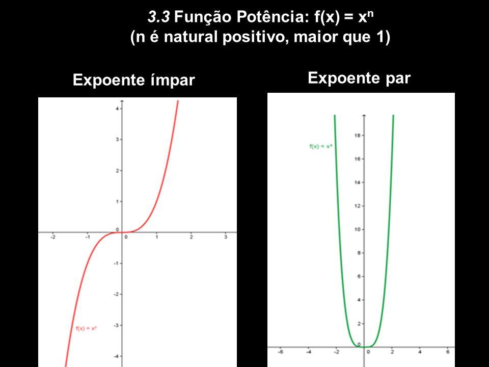 3.3 Função Potência: f(x) = xn (n é natural positivo, maior que 1)