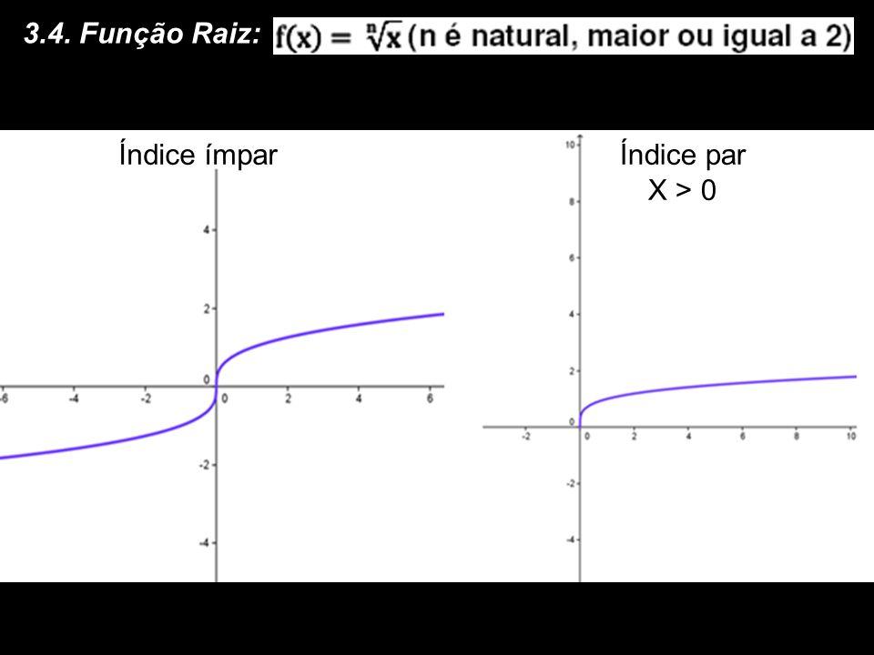 3.4. Função Raiz: Índice ímpar Índice par X > 0