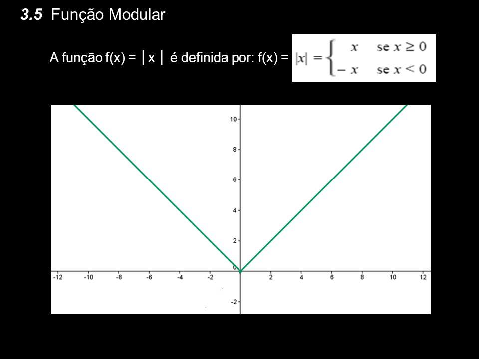 3.5 Função Modular A função f(x) = │x │ é definida por: f(x) =