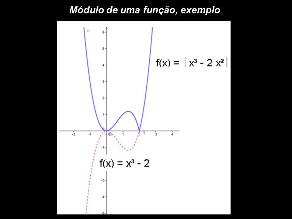Módulo de uma função, exemplo